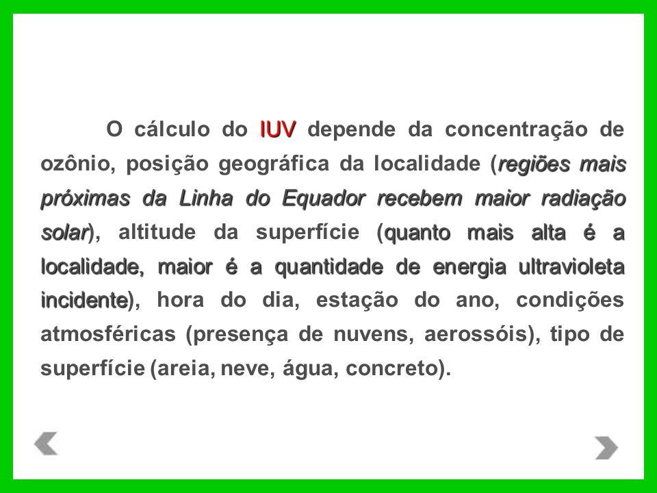 IUV regiões mais próximas da Linha do Equadorrecebem maior radiação solarquanto mais alta é a localidade, maior é a quantidade de energia ultravioleta