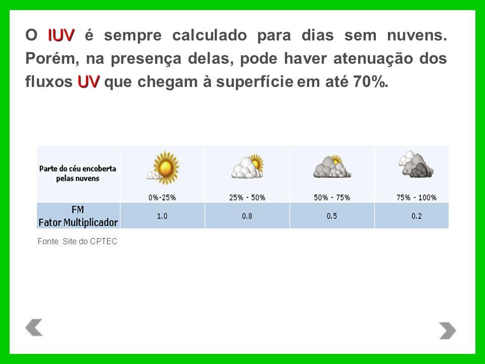 IUV UV O IUV é sempre calculado para dias sem nuvens. Porém, na presença delas, pode haver atenuação dos fluxos UV que chegam à superfície em até 70%.