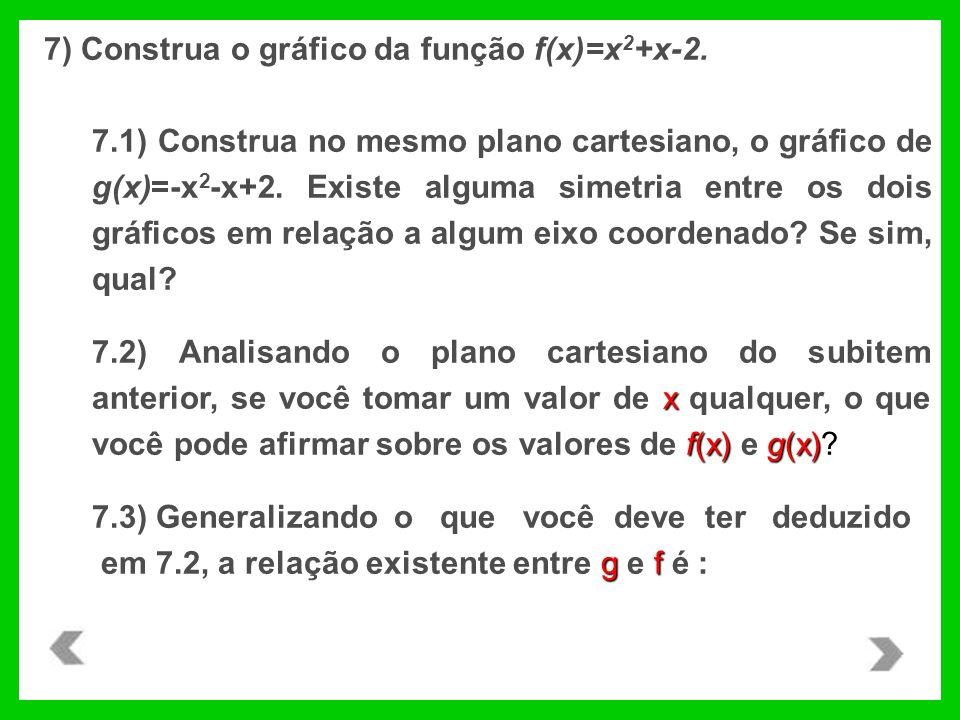 7) Construa o gráfico da função f(x)=x 2 +x-2. 7.1) Construa no mesmo plano cartesiano, o gráfico de g(x)=-x 2 -x+2. Existe alguma simetria entre os d