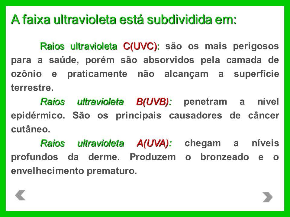 A faixa ultravioleta está subdividida em: Raios ultravioleta C(UVC): Raios ultravioleta C(UVC): são os mais perigosos para a saúde, porém são absorvidos pela camada de ozônio e praticamente não alcançam a superfície terrestre.
