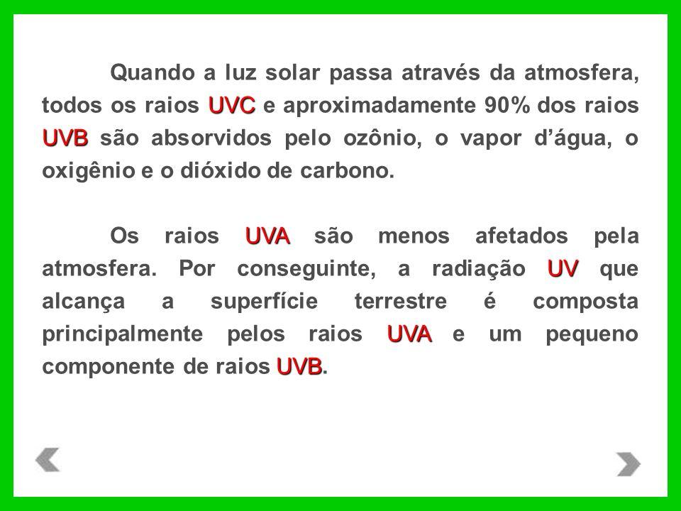 UVC UVB Quando a luz solar passa através da atmosfera, todos os raios UVC e aproximadamente 90% dos raios UVB são absorvidos pelo ozônio, o vapor dágua, o oxigênio e o dióxido de carbono.