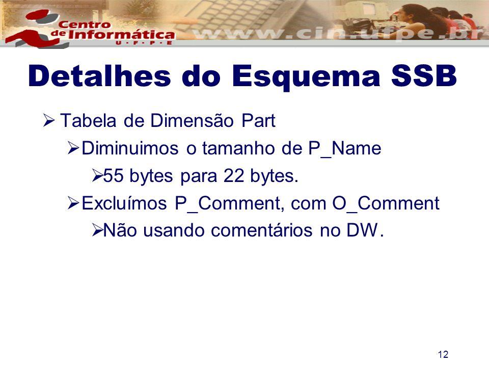 Tabela de Dimensão Part Diminuimos o tamanho de P_Name 55 bytes para 22 bytes. Excluímos P_Comment, com O_Comment Não usando comentários no DW. 12 Det