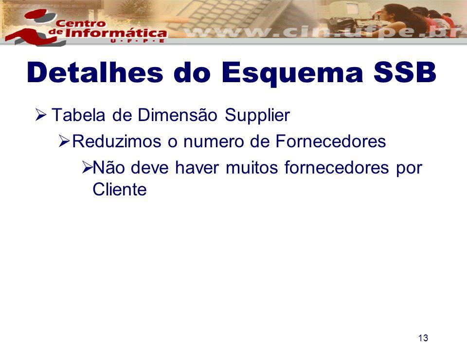 Tabela de Dimensão Supplier Reduzimos o numero de Fornecedores Não deve haver muitos fornecedores por Cliente 13 Detalhes do Esquema SSB
