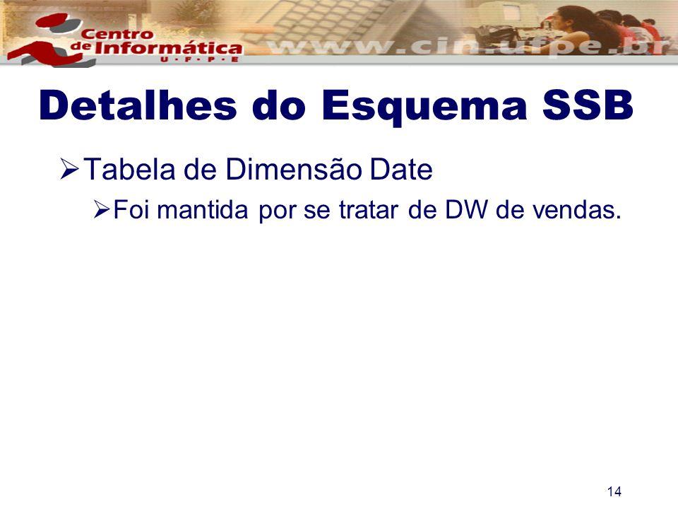 Tabela de Dimensão Date Foi mantida por se tratar de DW de vendas. 14 Detalhes do Esquema SSB