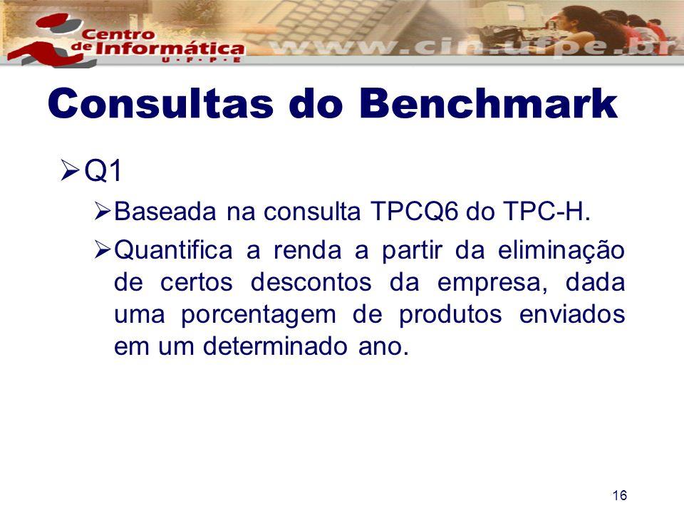 Q1 Baseada na consulta TPCQ6 do TPC-H. Quantifica a renda a partir da eliminação de certos descontos da empresa, dada uma porcentagem de produtos envi
