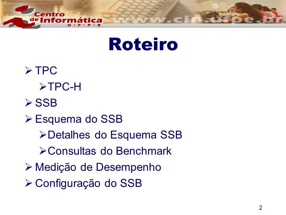Roteiro TPC TPC-H SSB Esquema do SSB Detalhes do Esquema SSB Consultas do Benchmark Medição de Desempenho Configuração do SSB 2