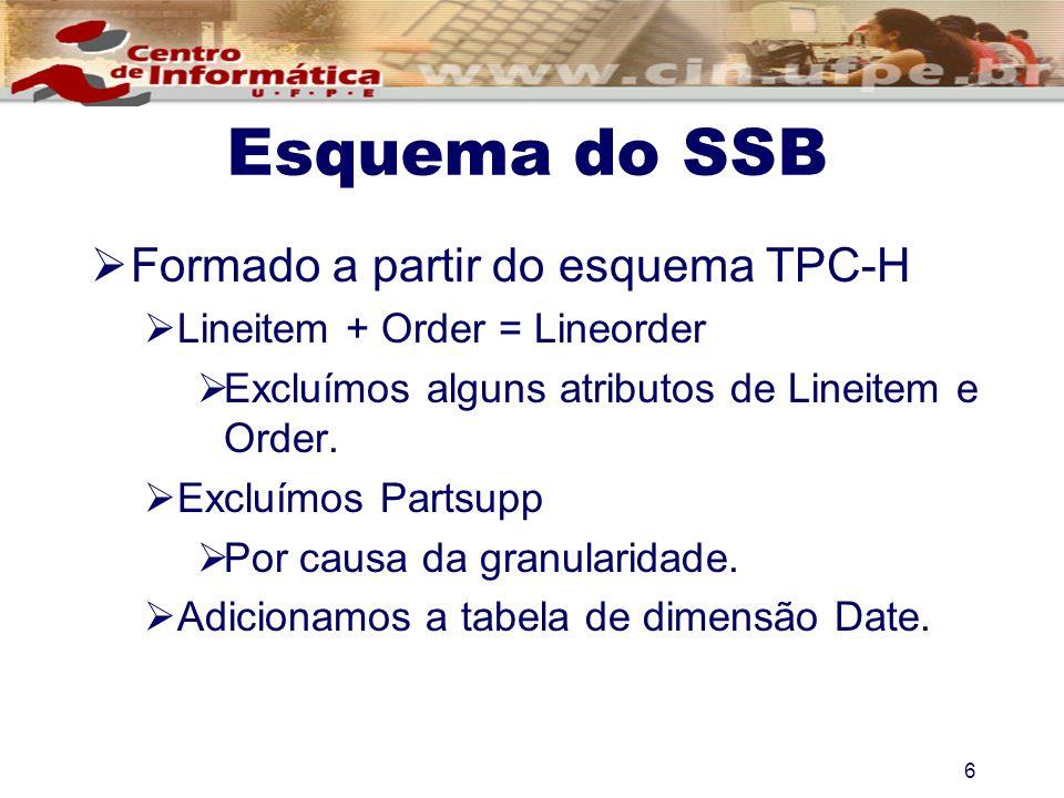 Esquema do SSB Formado a partir do esquema TPC-H Lineitem + Order = Lineorder Excluímos alguns atributos de Lineitem e Order. Excluímos Partsupp Por c