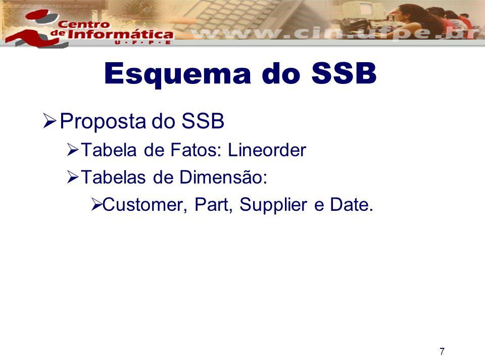 Esquema do SSB Proposta do SSB Tabela de Fatos: Lineorder Tabelas de Dimensão: Customer, Part, Supplier e Date. 7