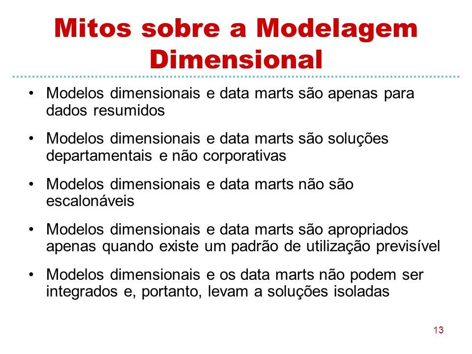 13 Mitos sobre a Modelagem Dimensional Modelos dimensionais e data marts são apenas para dados resumidos Modelos dimensionais e data marts são soluçõe
