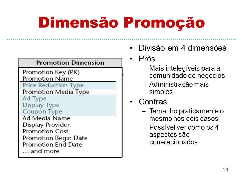 21 Dimensão Promoção Divisão em 4 dimensões Prós –Mais intelegíveis para a comunidade de negócios –Administração mais simples Contras –Tamanho pratica