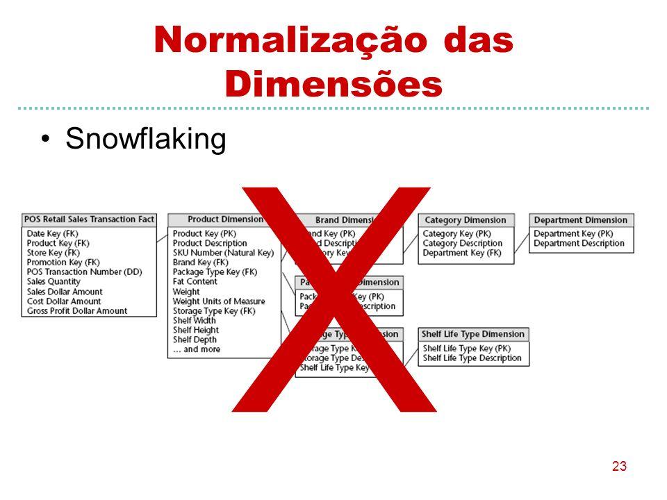 23 Normalização das Dimensões Snowflaking X