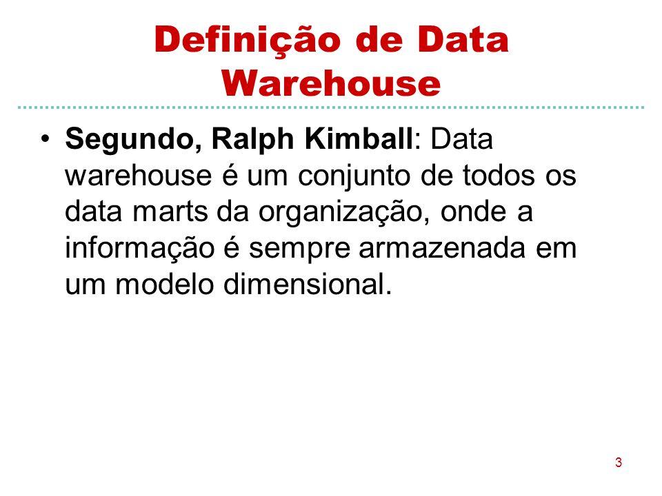 3 Definição de Data Warehouse Segundo, Ralph Kimball: Data warehouse é um conjunto de todos os data marts da organização, onde a informação é sempre a