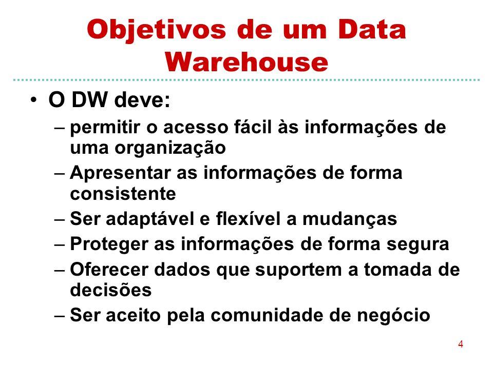 4 Objetivos de um Data Warehouse O DW deve: –permitir o acesso fácil às informações de uma organização –Apresentar as informações de forma consistente