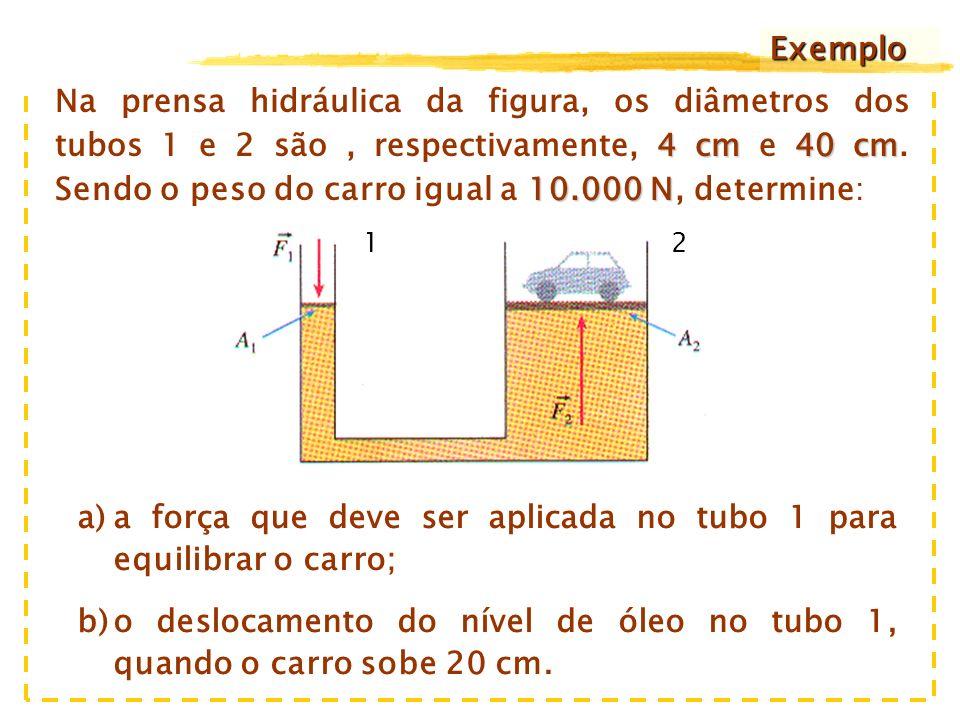deslocamentos inversamente proporcionais Portanto, na prensa hidráulica, os deslocamentos dos êmbolos são inversamente proporcionais às respectivas áreas