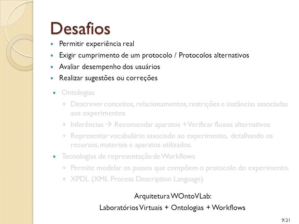 10/21 Sumário Relembrando... Desafios Proposta Evolução do Trabalho Contribuições