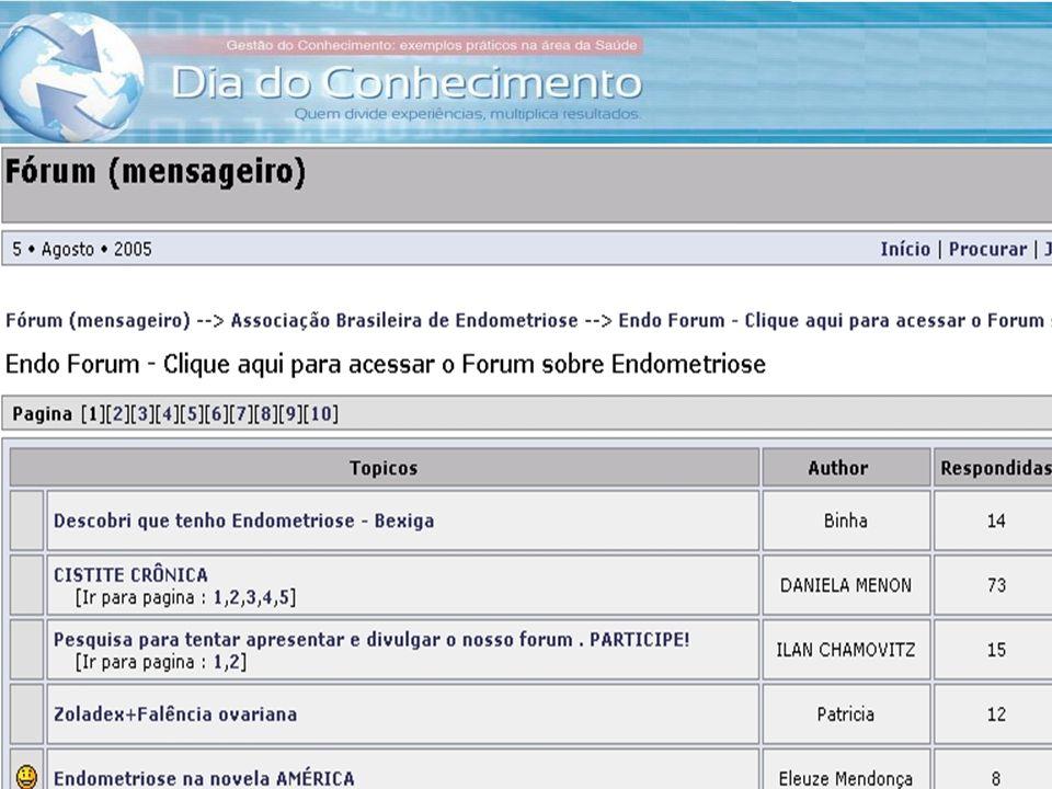 28/6/2011 Utilização de Fóruns para apoio ao desenvolvimento e implantação de software Prof. Dr. Ilan Chamovitz - ilan@api.adm.br 14