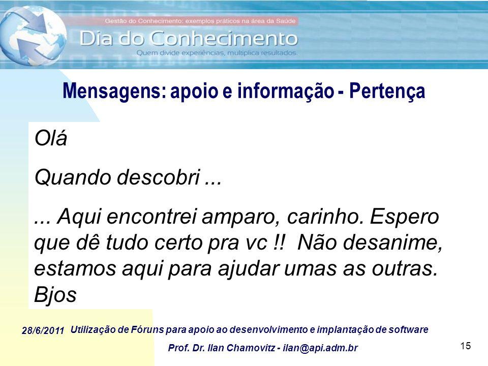 28/6/2011 Utilização de Fóruns para apoio ao desenvolvimento e implantação de software Prof. Dr. Ilan Chamovitz - ilan@api.adm.br 15 Mensagens: apoio