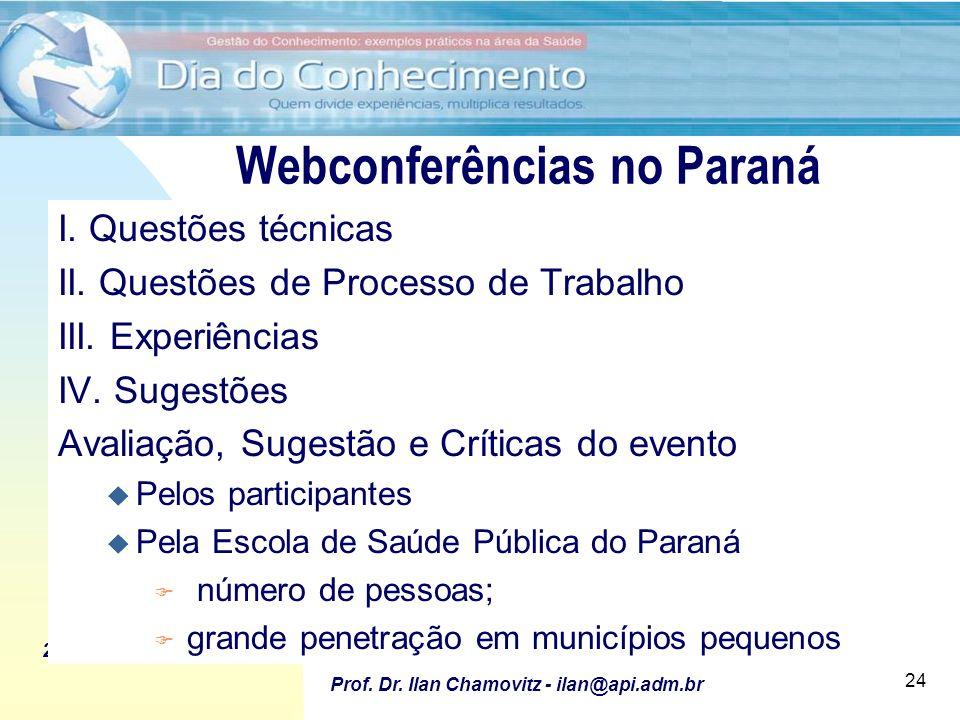 28/6/2011 Utilização de Fóruns para apoio ao desenvolvimento e implantação de software Prof. Dr. Ilan Chamovitz - ilan@api.adm.br 24 Webconferências n