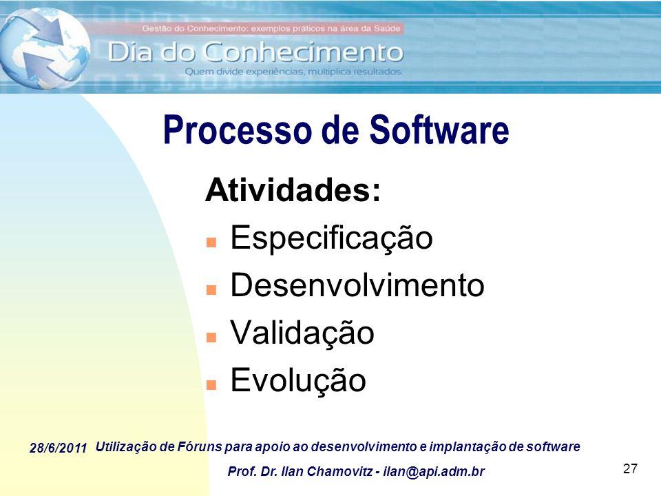 28/6/2011 Utilização de Fóruns para apoio ao desenvolvimento e implantação de software Prof. Dr. Ilan Chamovitz - ilan@api.adm.br 27 Processo de Softw