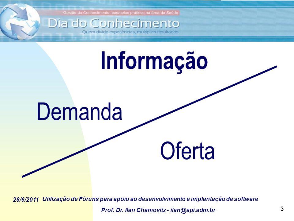 28/6/2011 Utilização de Fóruns para apoio ao desenvolvimento e implantação de software Prof. Dr. Ilan Chamovitz - ilan@api.adm.br 3 Demanda Oferta Inf