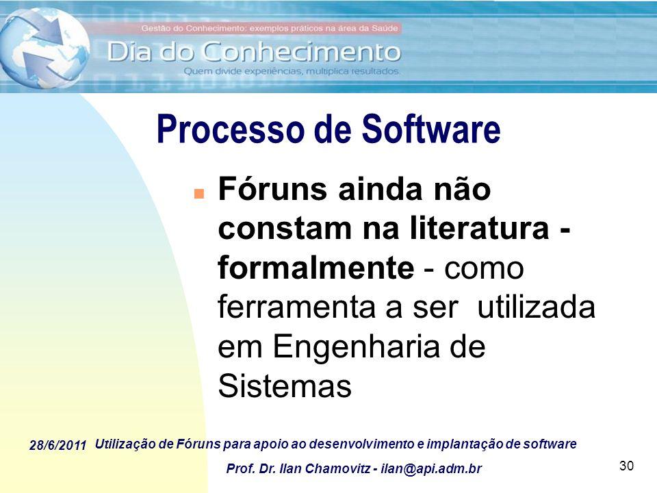 28/6/2011 Utilização de Fóruns para apoio ao desenvolvimento e implantação de software Prof. Dr. Ilan Chamovitz - ilan@api.adm.br 30 Processo de Softw