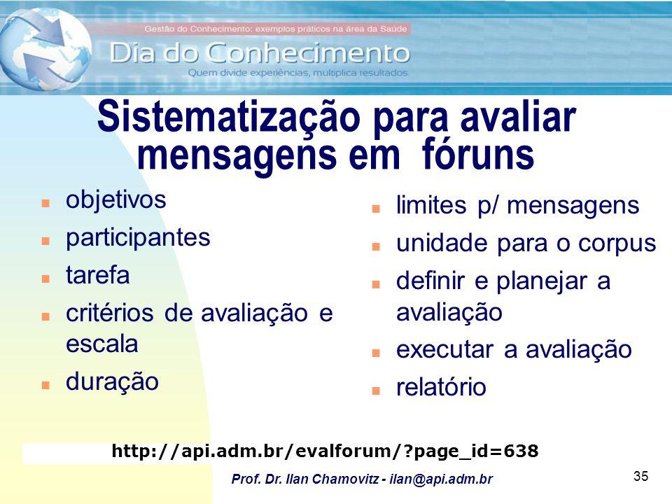 28/6/2011 Utilização de Fóruns para apoio ao desenvolvimento e implantação de software Prof. Dr. Ilan Chamovitz - ilan@api.adm.br 35 Sistematização pa