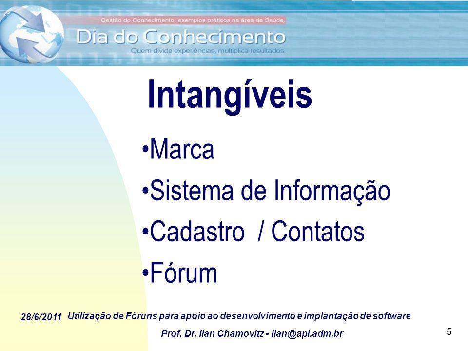 28/6/2011 Utilização de Fóruns para apoio ao desenvolvimento e implantação de software Prof. Dr. Ilan Chamovitz - ilan@api.adm.br 5 Intangíveis Marca