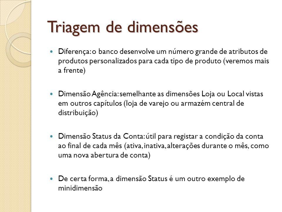 Triagem de dimensões Diferença: o banco desenvolve um número grande de atributos de produtos personalizados para cada tipo de produto (veremos mais a