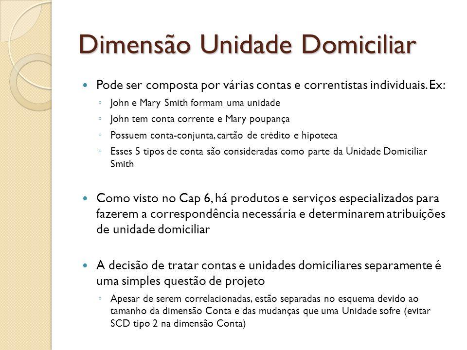 Dimensão Unidade Domiciliar Pode ser composta por várias contas e correntistas individuais. Ex: John e Mary Smith formam uma unidade John tem conta co