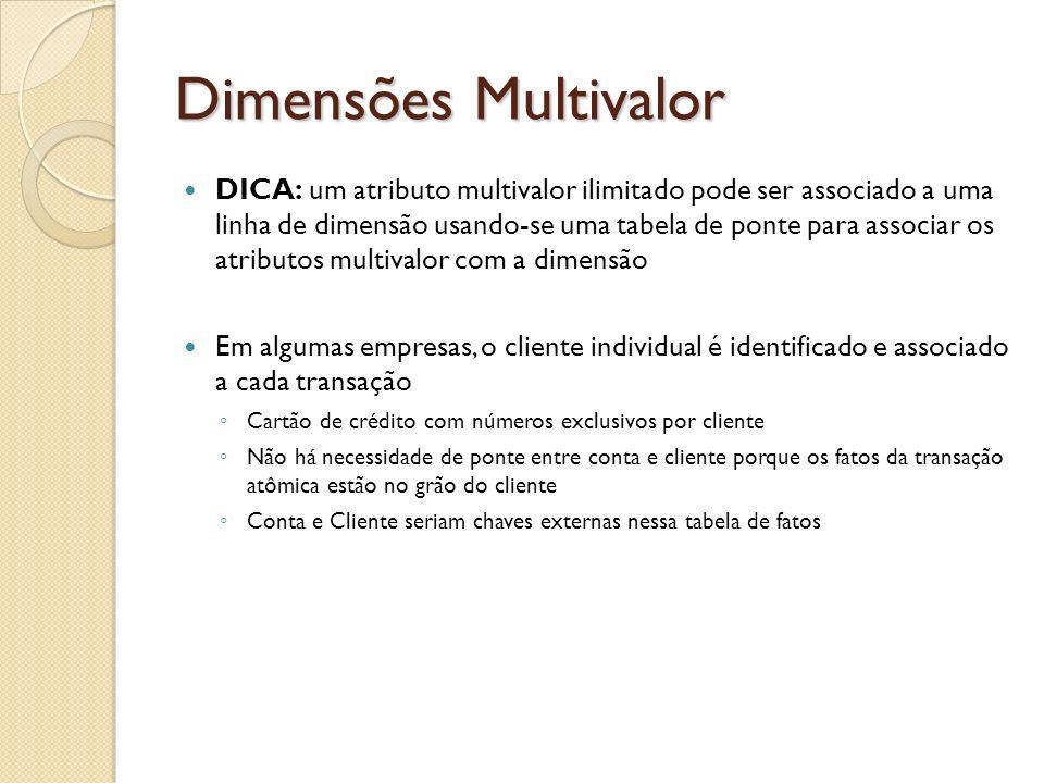 Dimensões Multivalor DICA: um atributo multivalor ilimitado pode ser associado a uma linha de dimensão usando-se uma tabela de ponte para associar os