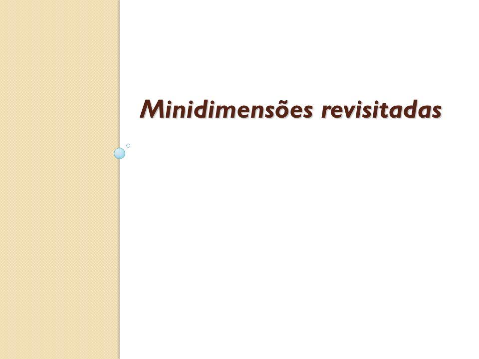 Minidimensões revisitadas