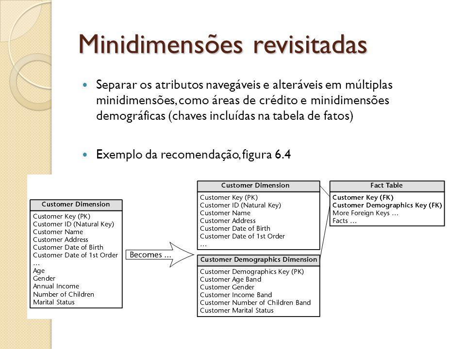 Minidimensões revisitadas Separar os atributos navegáveis e alteráveis em múltiplas minidimensões, como áreas de crédito e minidimensões demográficas