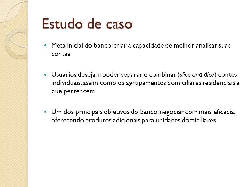 Estudo de caso Meta inicial do banco: criar a capacidade de melhor analisar suas contas Usuários desejam poder separar e combinar (slice and dice) con