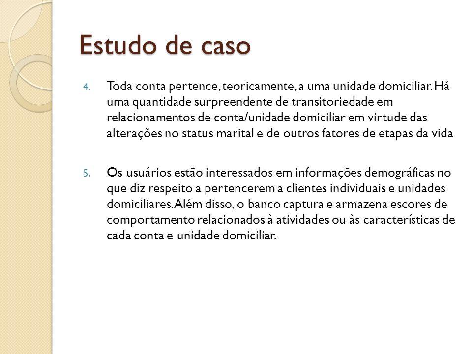 Estudo de caso 4. Toda conta pertence, teoricamente, a uma unidade domiciliar. Há uma quantidade surpreendente de transitoriedade em relacionamentos d