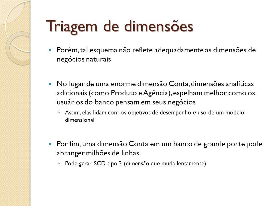 Triagem de dimensões Porém, tal esquema não reflete adequadamente as dimensões de negócios naturais No lugar de uma enorme dimensão Conta, dimensões a