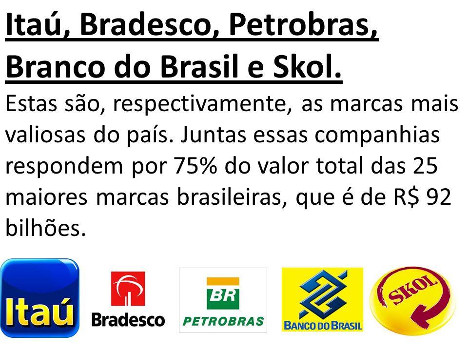 Itaú, Bradesco, Petrobras, Branco do Brasil e Skol. Estas são, respectivamente, as marcas mais valiosas do país. Juntas essas companhias respondem por