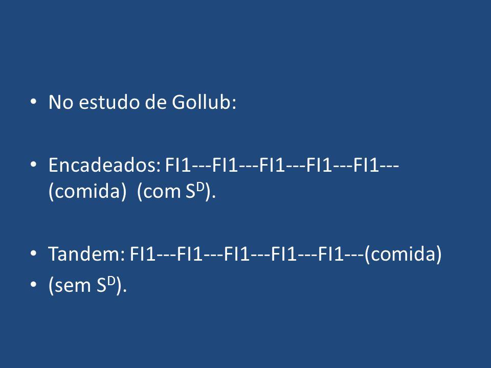No estudo de Gollub: Encadeados: FI1---FI1---FI1---FI1---FI1--- (comida) (com S D ). Tandem: FI1---FI1---FI1---FI1---FI1---(comida) (sem S D ).