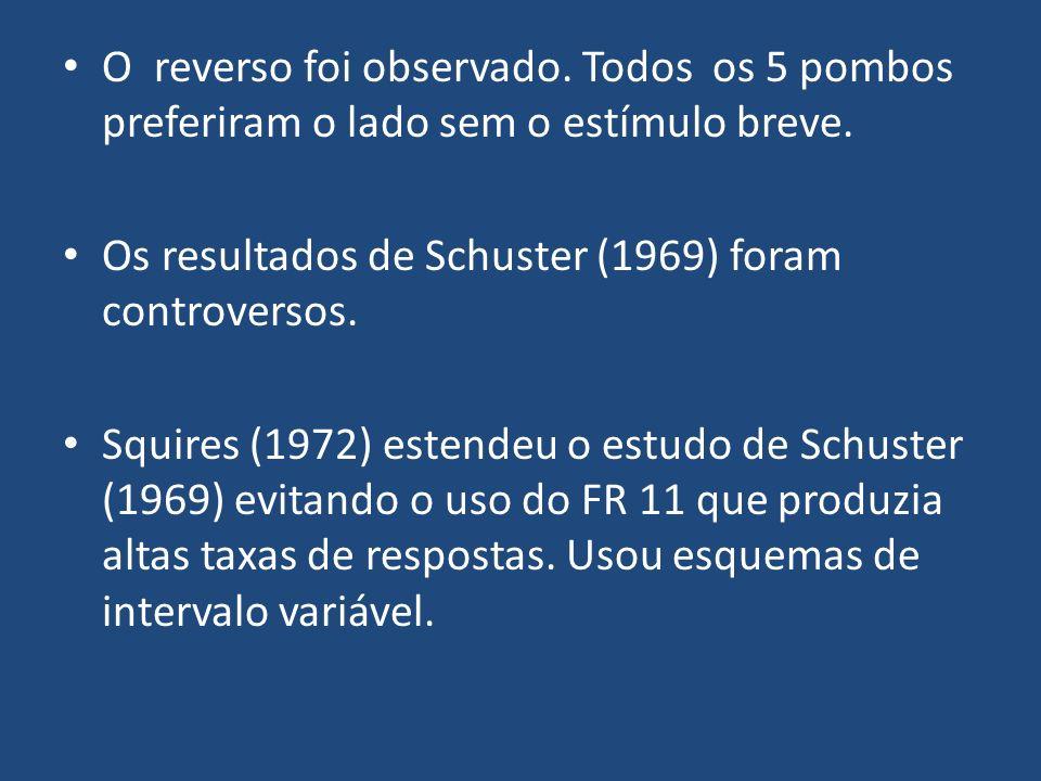 O reverso foi observado. Todos os 5 pombos preferiram o lado sem o estímulo breve. Os resultados de Schuster (1969) foram controversos. Squires (1972)