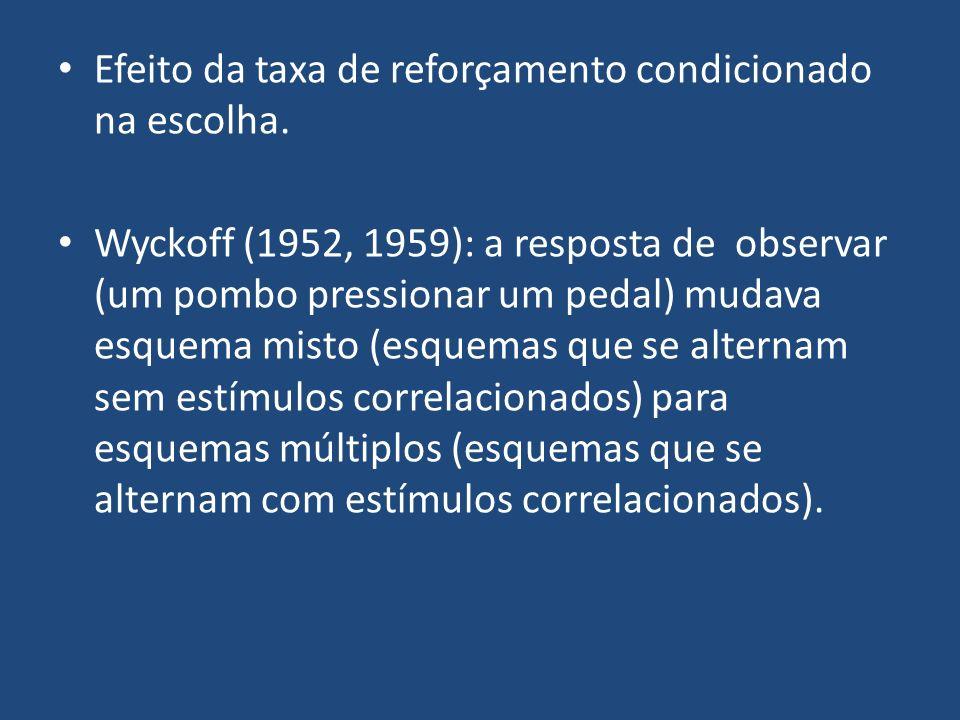 Efeito da taxa de reforçamento condicionado na escolha. Wyckoff (1952, 1959): a resposta de observar (um pombo pressionar um pedal) mudava esquema mis