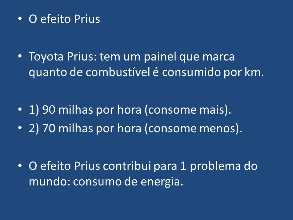 O efeito Prius Toyota Prius: tem um painel que marca quanto de combustível é consumido por km. 1) 90 milhas por hora (consome mais). 2) 70 milhas por