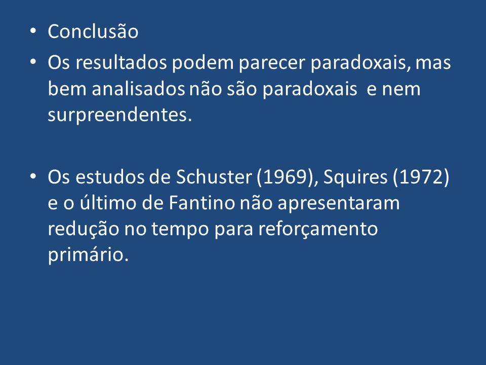 Conclusão Os resultados podem parecer paradoxais, mas bem analisados não são paradoxais e nem surpreendentes. Os estudos de Schuster (1969), Squires (