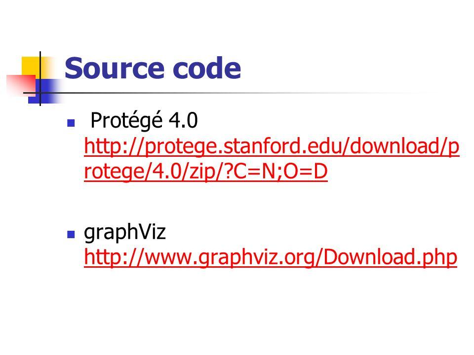 Source code Protégé 4.0 http://protege.stanford.edu/download/p rotege/4.0/zip/?C=N;O=D http://protege.stanford.edu/download/p rotege/4.0/zip/?C=N;O=D