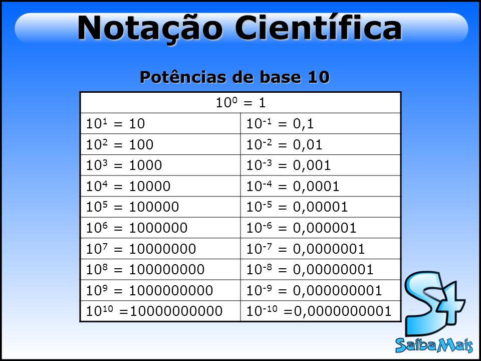 Notação Científica Potências de base 10 10 0 = 1 10 1 = 1010 -1 = 0,1 10 2 = 10010 -2 = 0,01 10 3 = 100010 -3 = 0,001 10 4 = 1000010 -4 = 0,0001 10 5