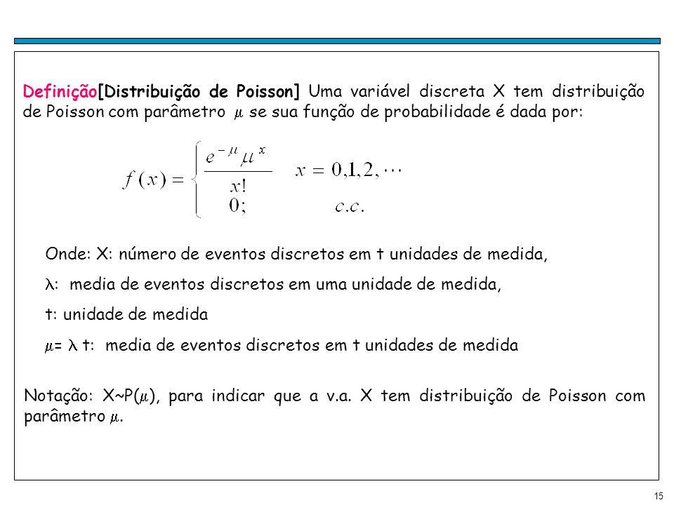 15 Onde: X: número de eventos discretos em t unidades de medida, : media de eventos discretos em uma unidade de medida, t: unidade de medida = t: media de eventos discretos em t unidades de medida Notação: X~P( ), para indicar que a v.a.
