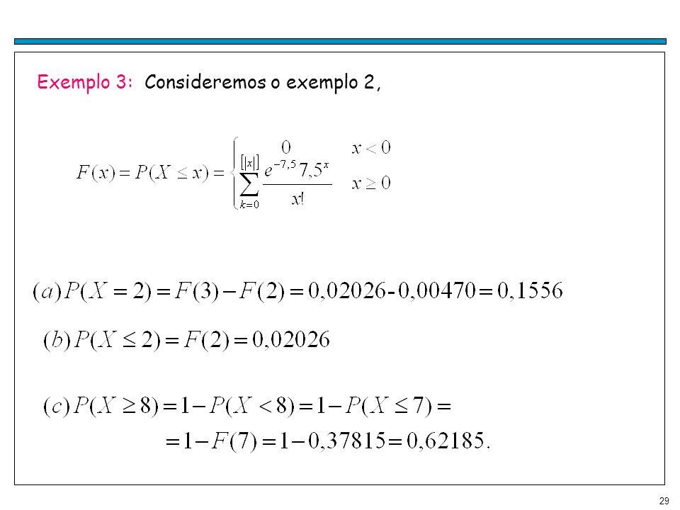 29 Exemplo 3: Consideremos o exemplo 2,