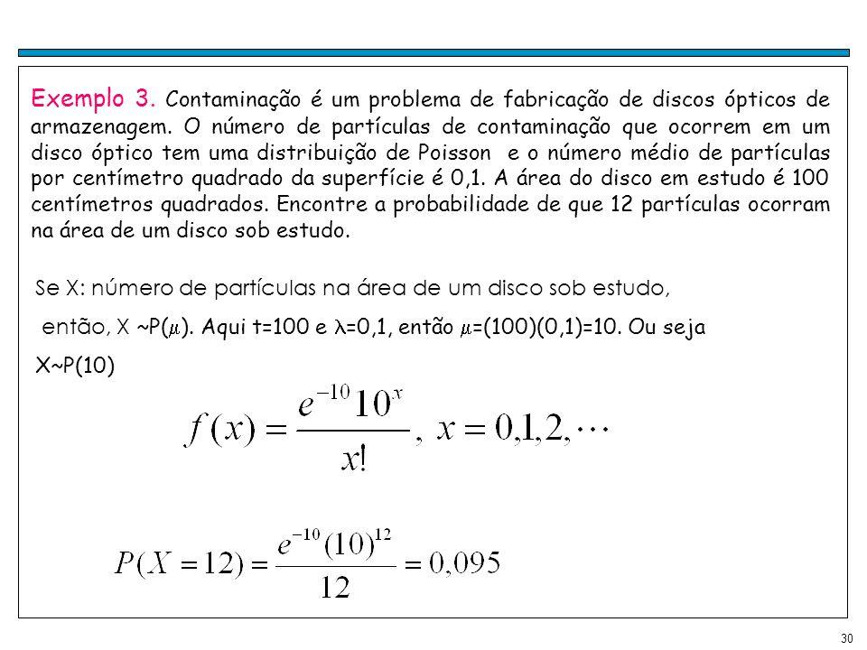 30 Exemplo 3. Contaminação é um problema de fabricação de discos ópticos de armazenagem. O número de partículas de contaminação que ocorrem em um disc
