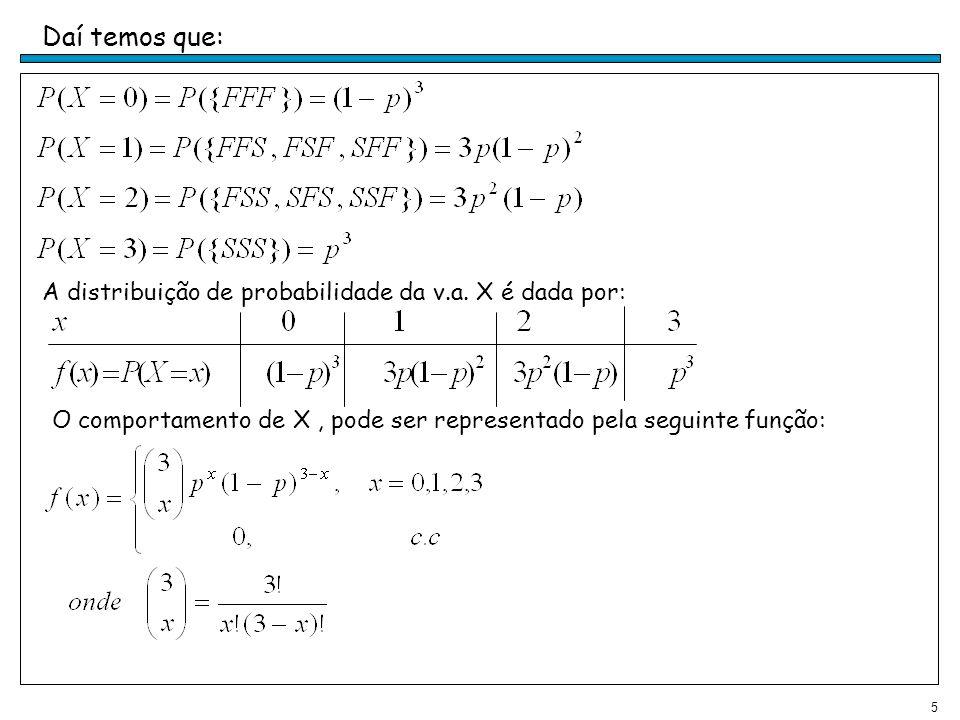 5 Daí temos que: A distribuição de probabilidade da v.a. X é dada por: O comportamento de X, pode ser representado pela seguinte função: