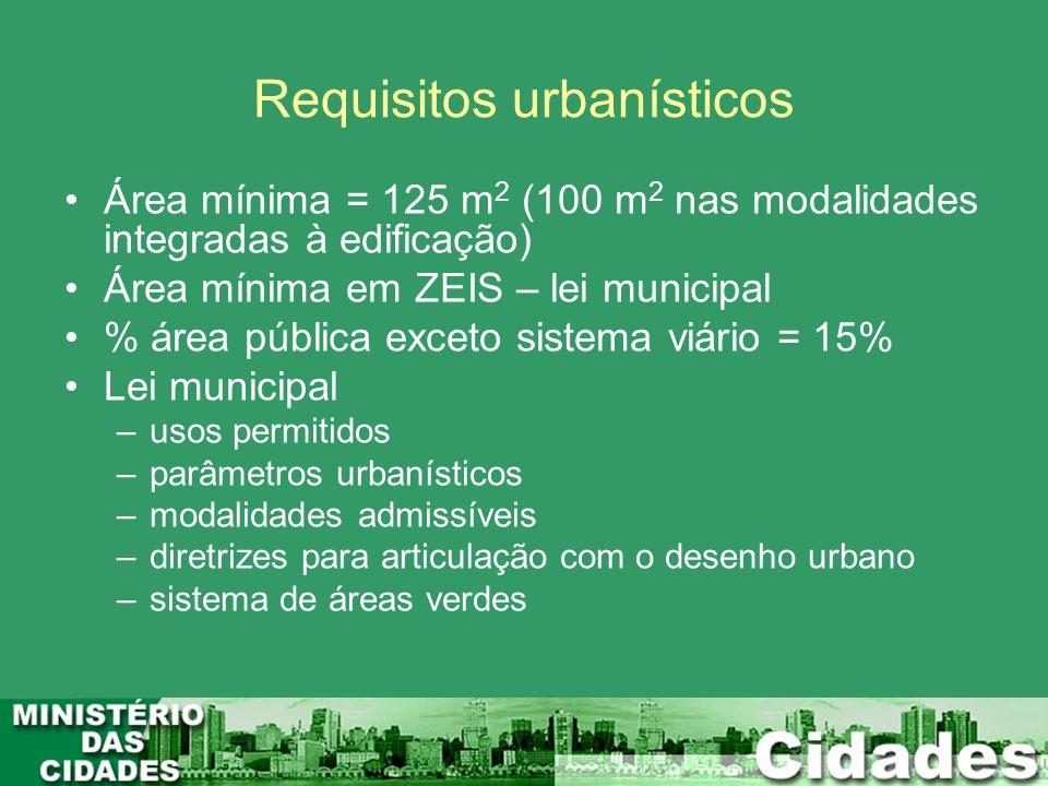 Requisitos urbanísticos Área mínima = 125 m 2 (100 m 2 nas modalidades integradas à edificação) Área mínima em ZEIS – lei municipal % área pública exc