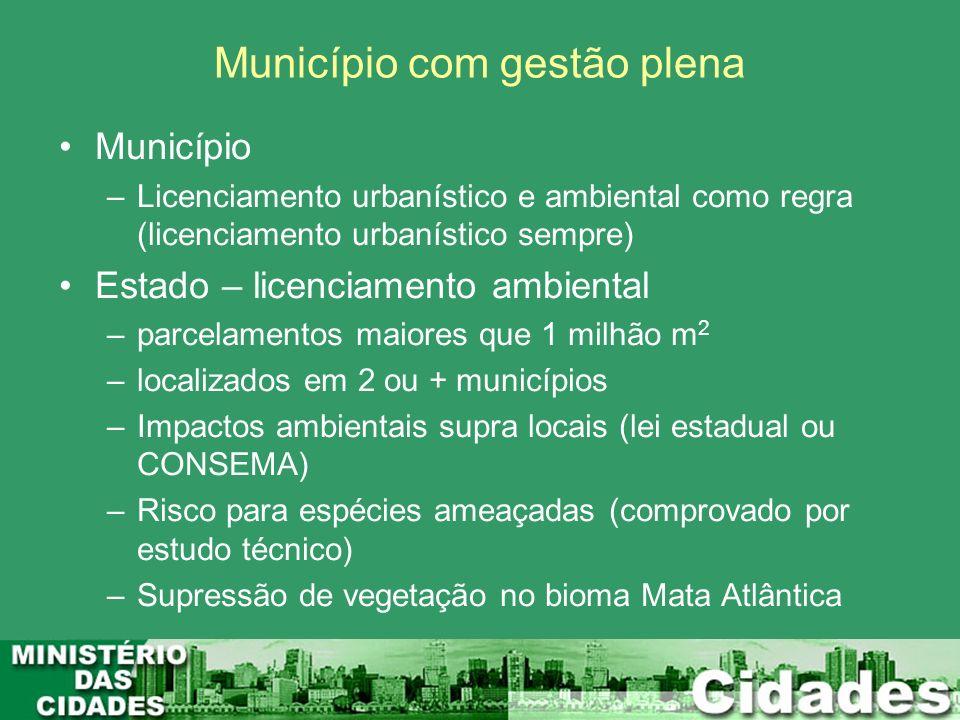 Município com gestão plena Município –Licenciamento urbanístico e ambiental como regra (licenciamento urbanístico sempre) Estado – licenciamento ambie