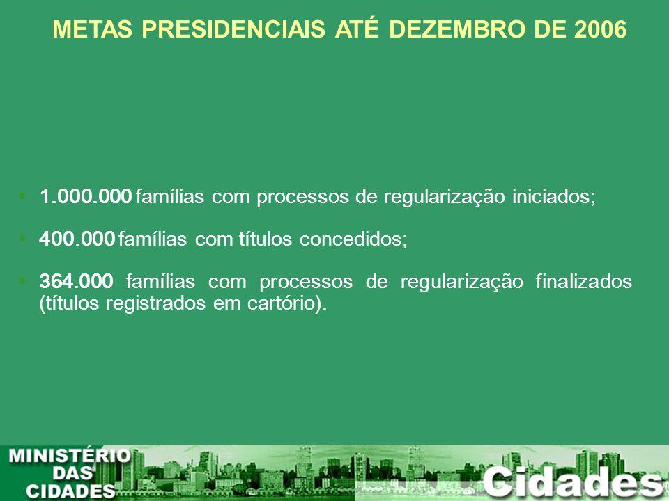 METAS PRESIDENCIAIS ATÉ DEZEMBRO DE 2006 1.000.000 famílias com processos de regularização iniciados; 400.000 famílias com títulos concedidos; 364.000